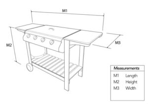 Flat BBQ Measurements